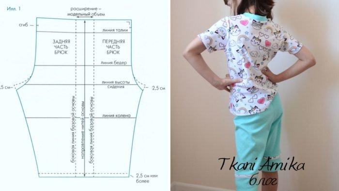Моделирование прямых брюк